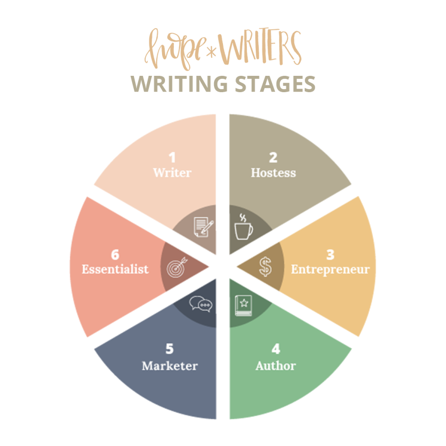 stages-sq
